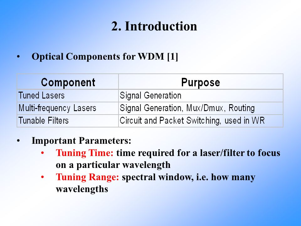 2. Introduction Optical Components for WDM [1] Important Parameters: